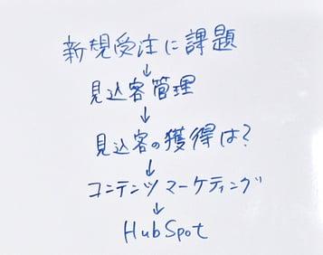 hubspot-partner-2
