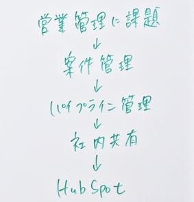 hubspot-partner-3